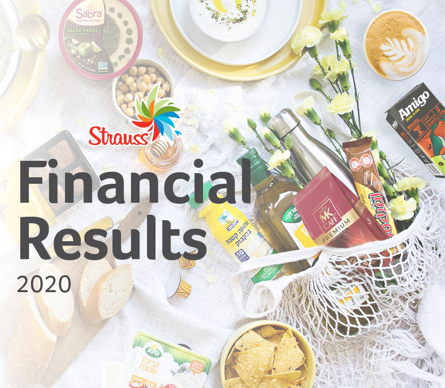 Strauss Group wraps up a successful 2020 with 4.6% organic growth