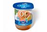 Peach & Passion fruit 0%