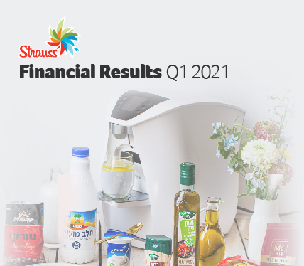 Strauss Group wraps up Q1 2021 with stable revenues and an increase in profit and profit margins